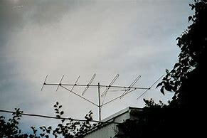 Digital TV Antennas VIC
